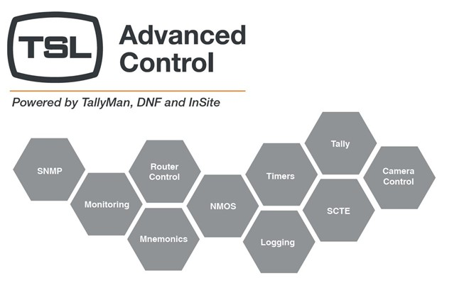 Advanced Broadcast Control Systems | TSL Products